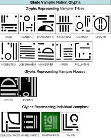 Blade Glyphs
